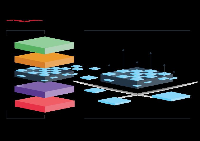 Prikaz sustava Dabar i primjeri objekata koji će se moći spremati u repozitorije