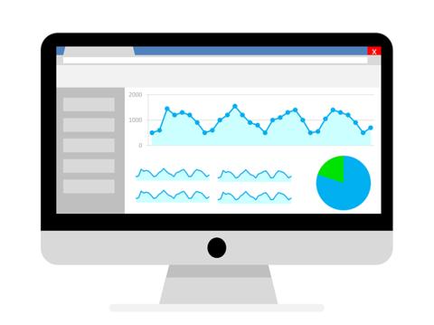 Monitor s prikazom analitika